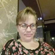vasilikvasceanu1's profile photo