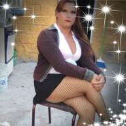 anam3575's profile photo