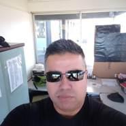 centaurosi's profile photo