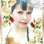 user_wdm284's profile photo