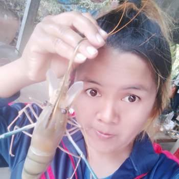 useru638_Krung Thep Maha Nakhon_Độc thân_Nữ