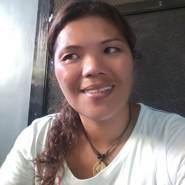 ivyo120's profile photo
