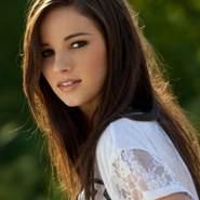 xrispari's profile photo