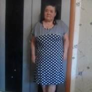 luizaascarova's profile photo