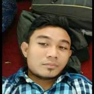 mazluqman93's profile photo