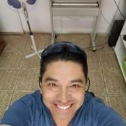 cristianacevedovidel's profile photo