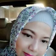 amiyundab's profile photo