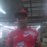 alexandero174's profile photo