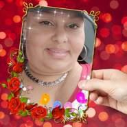 cealvarezdejesus's profile photo