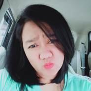 yupzyupz's profile photo