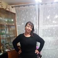 silvanad47's profile photo