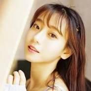 liuy981's profile photo