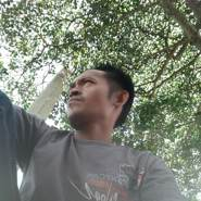 wahyumanik57's profile photo