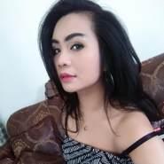 samsungh15's profile photo