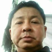 kornp084's profile photo