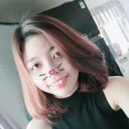 tranngan242's profile photo