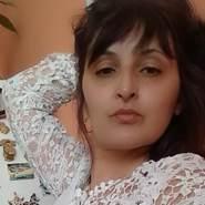 slavkovamil's profile photo