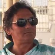 suata512's profile photo