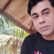 riyanisanisa624's profile photo