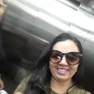 cilene_santos22_cs's profile photo