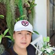 athipongk's profile photo