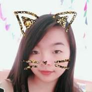 hoait4326's profile photo