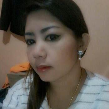 user_gcn43986_Al Janubiyah_Ελεύθερος_Γυναίκα