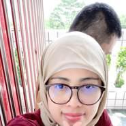 goyalg2's profile photo