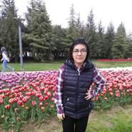 sudek428's profile photo