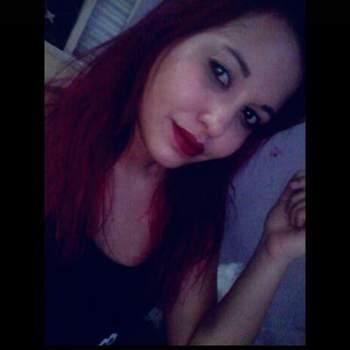 isabellev12_Distrito Federal_Single_Female