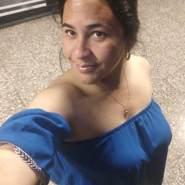lesyanim's profile photo