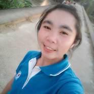 user_nao34's profile photo