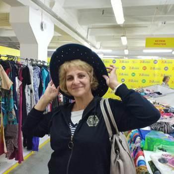 user_rgwnz27_Krasnodarskiy Kray_Single_Female