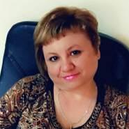 miss_biryukova74's profile photo