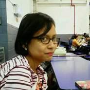 hazeannesanchez06248's profile photo