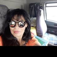 angir698's profile photo
