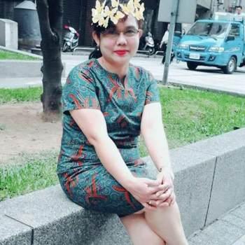 ny589084_Taoyuan_Single_Female