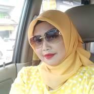rikae730's profile photo