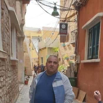 Fadi_joun_Ash Sharqiyah_Alleenstaand_Man