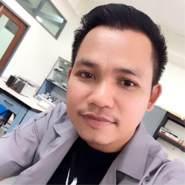 ram9513's profile photo