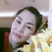 tawesism's profile photo