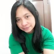 vilmzdee15's profile photo