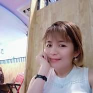 lol204's profile photo