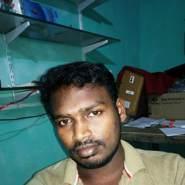 shivk049's profile photo
