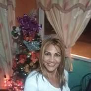 LA_FLAKA1111's profile photo