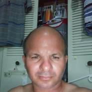 juang68212's profile photo