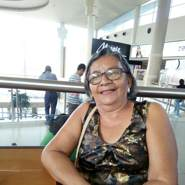 lucreciag14's profile photo