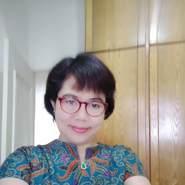 ny589084's profile photo