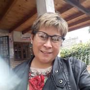 maribeltabordao's profile photo