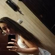 izap470's profile photo
